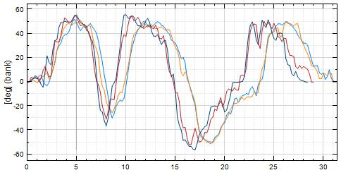 Graph2hikaku